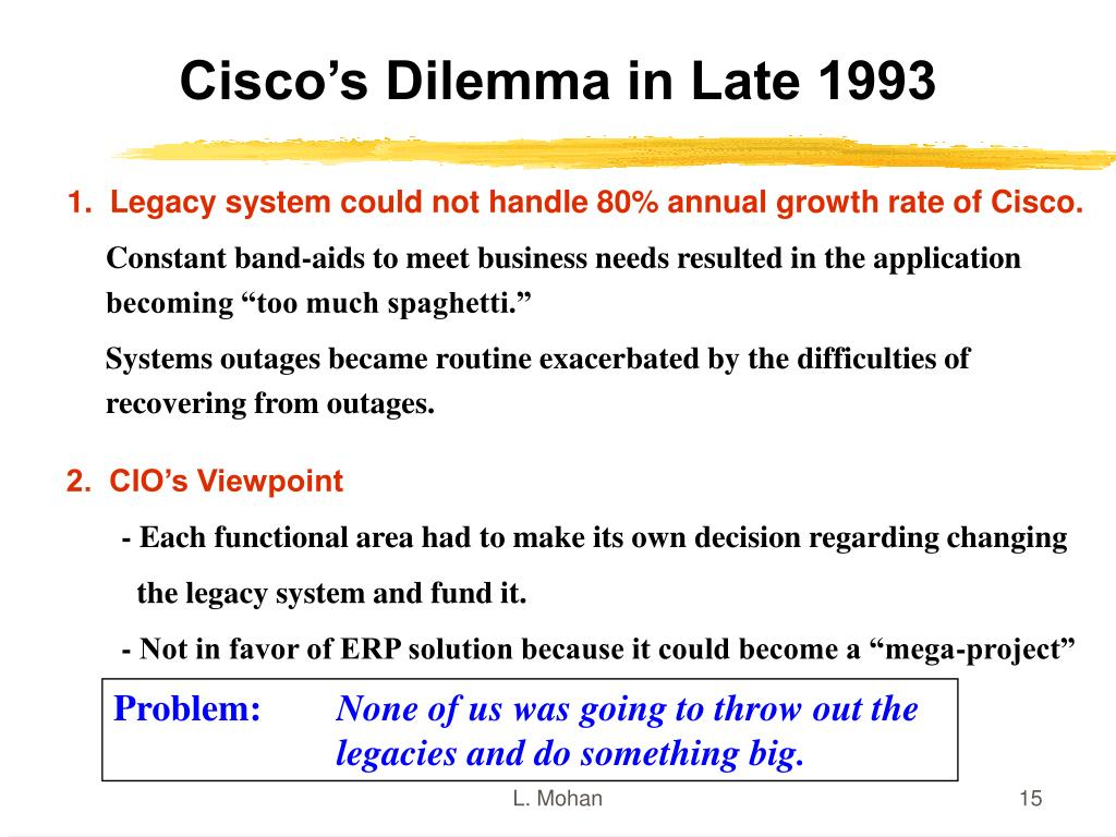 Cisco's Dilemma in Late 1993