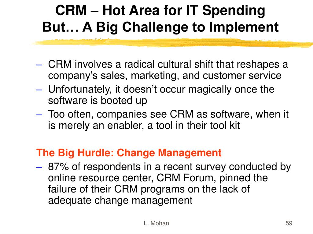 CRM – Hot Area for IT Spending