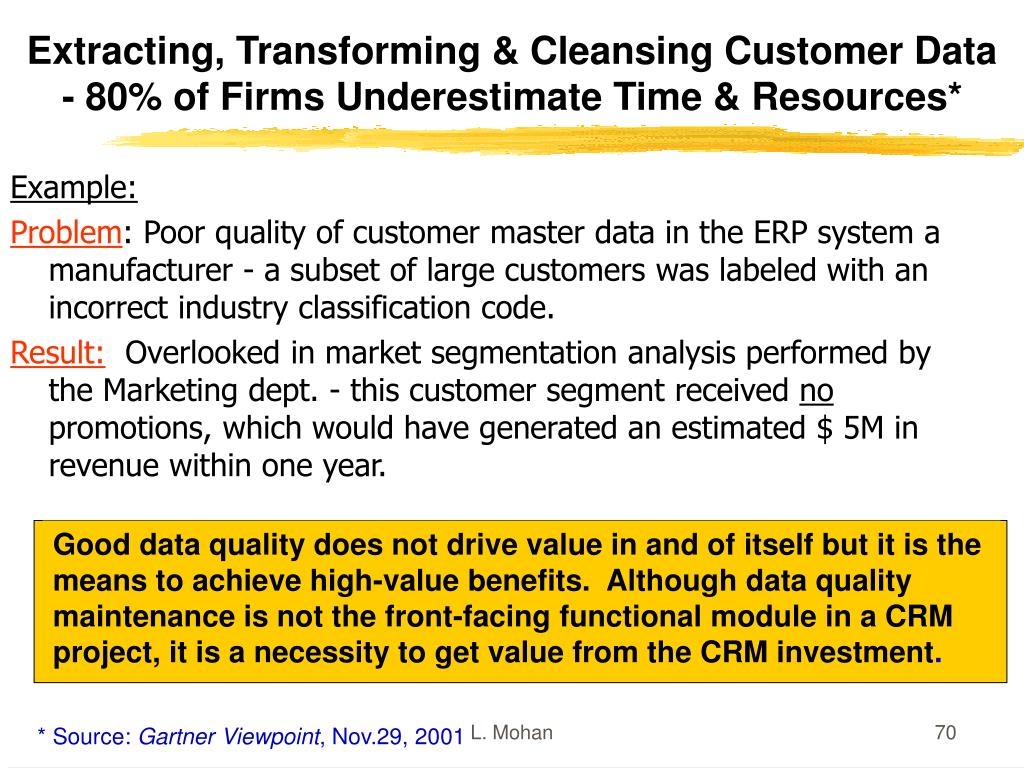 Extracting, Transforming & Cleansing Customer Data
