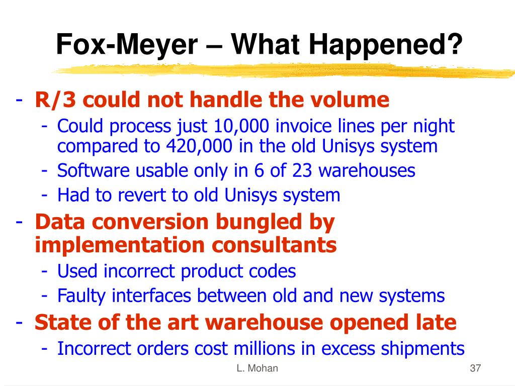 Fox-Meyer – What Happened?