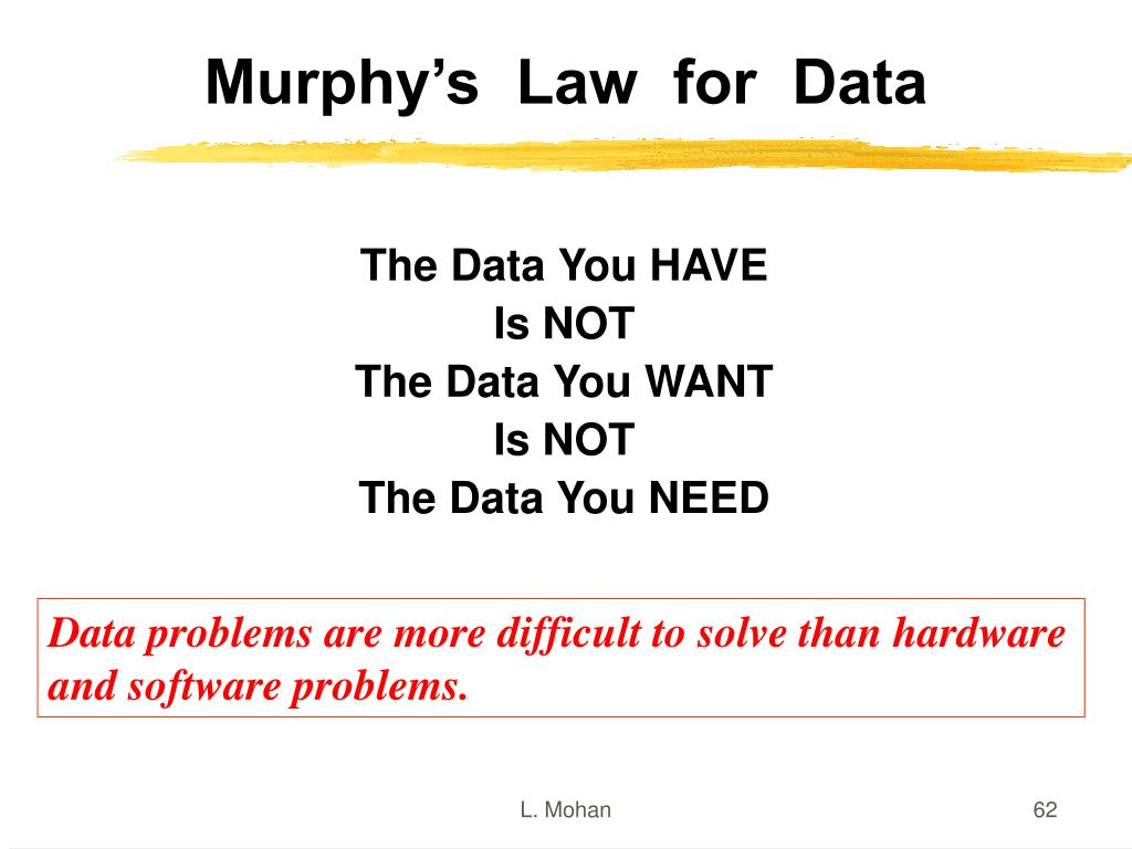 Murphy's  Law  for  Data