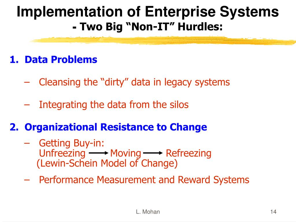 Implementation of Enterprise Systems