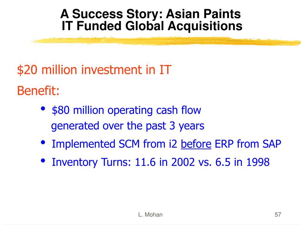 A Success Story: Asian Paints