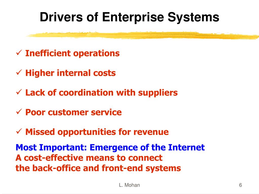 Drivers of Enterprise Systems