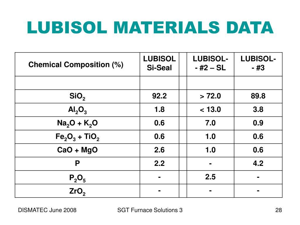 LUBISOL MATERIALS DATA