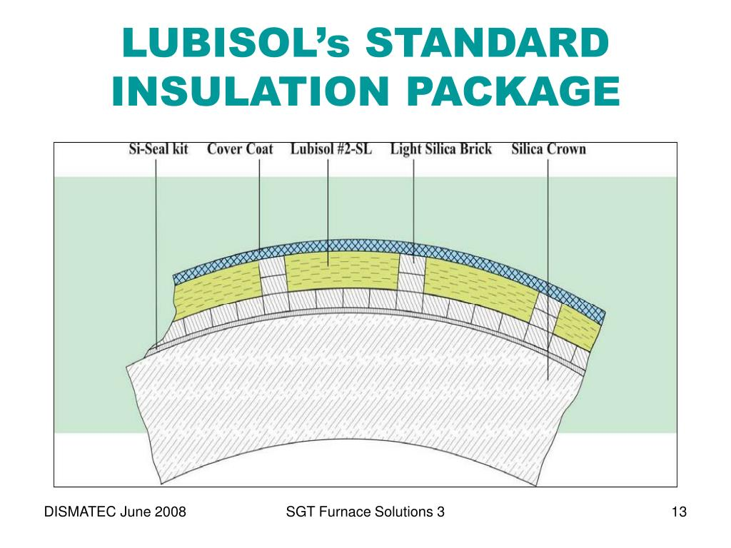 LUBISOL's STANDARD INSULATION PACKAGE