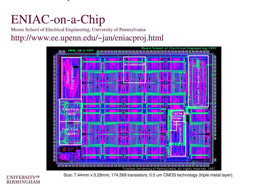 ENIAC on a Chip