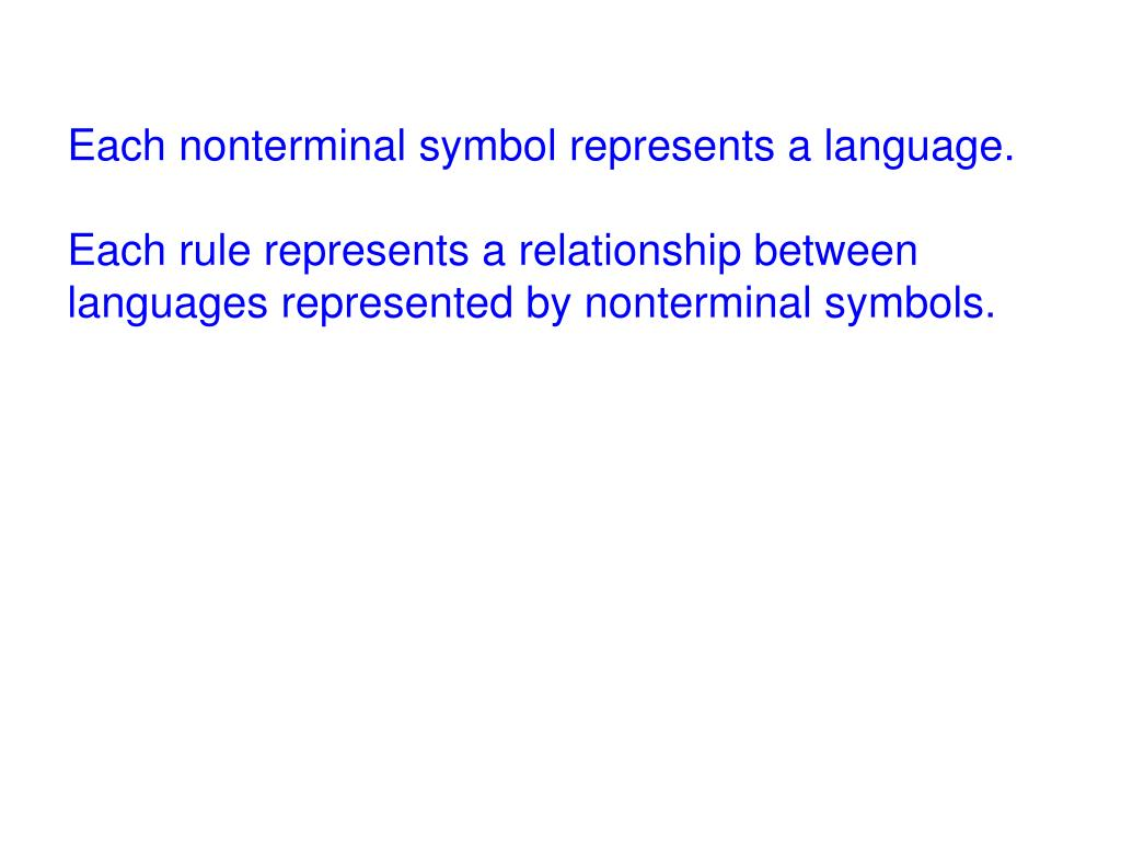 Each nonterminal symbol represents a language.