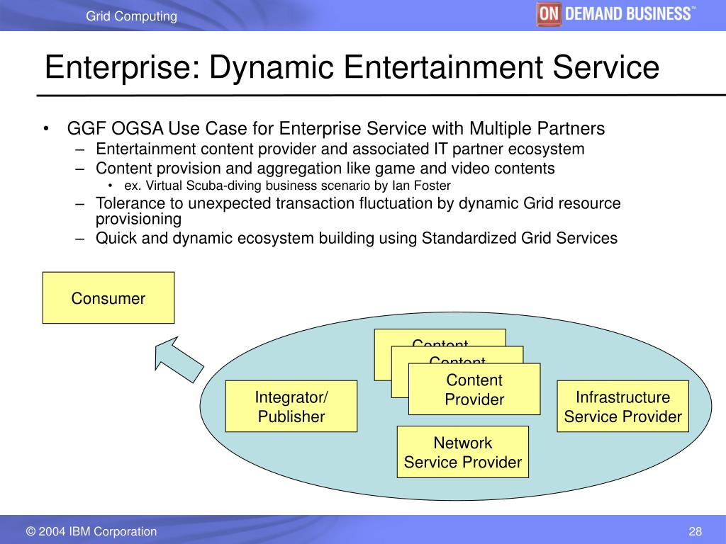 Enterprise: Dynamic Entertainment Service