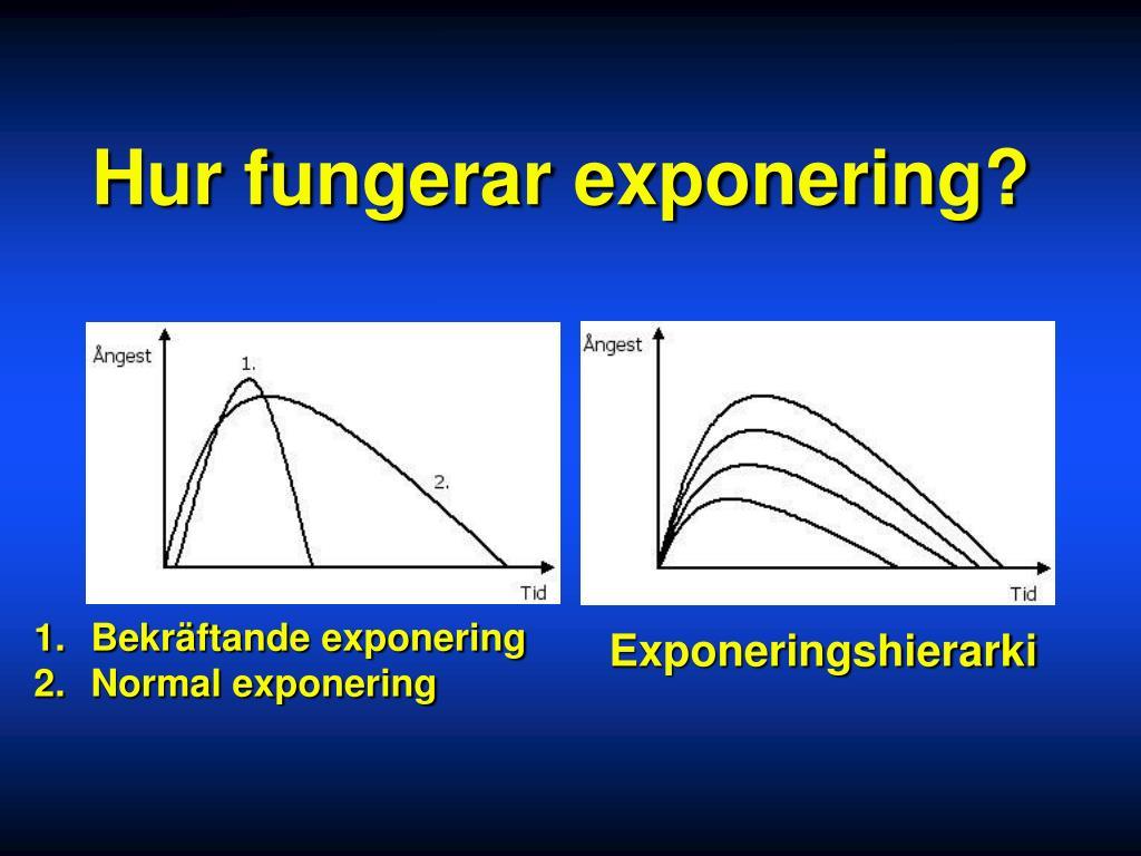 Hur fungerar exponering?