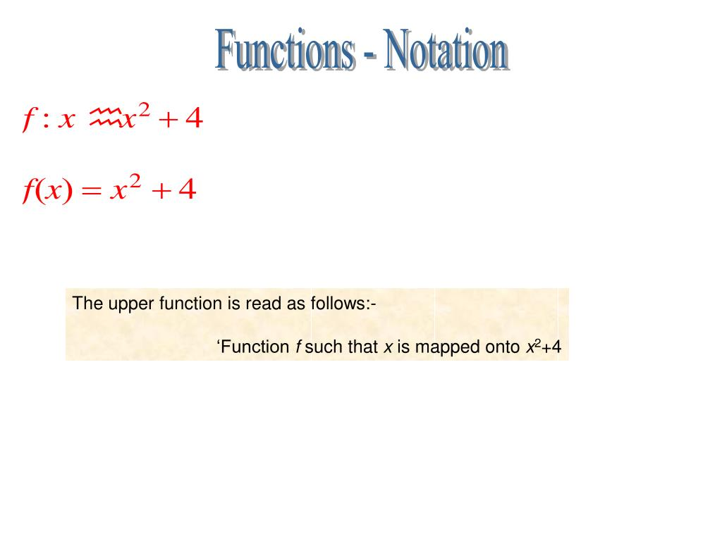 Functions - Notation