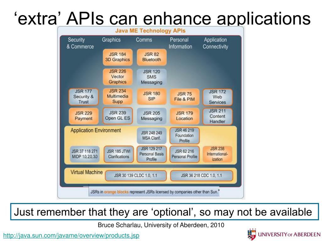 'extra' APIs can enhance applications