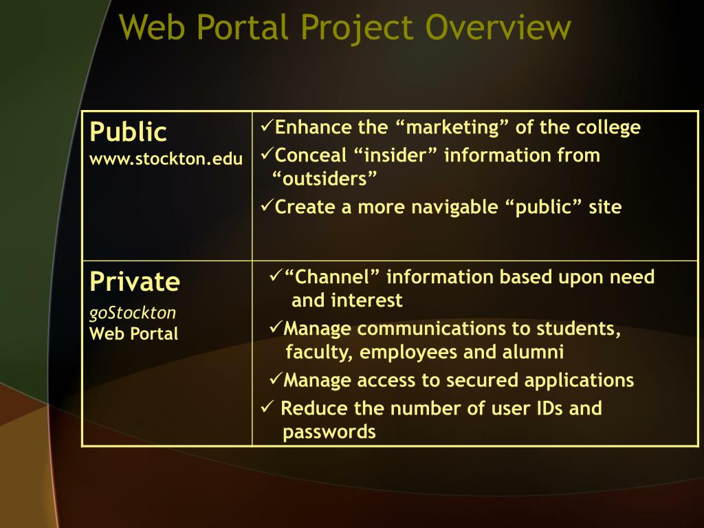 Web Portal Project Overview