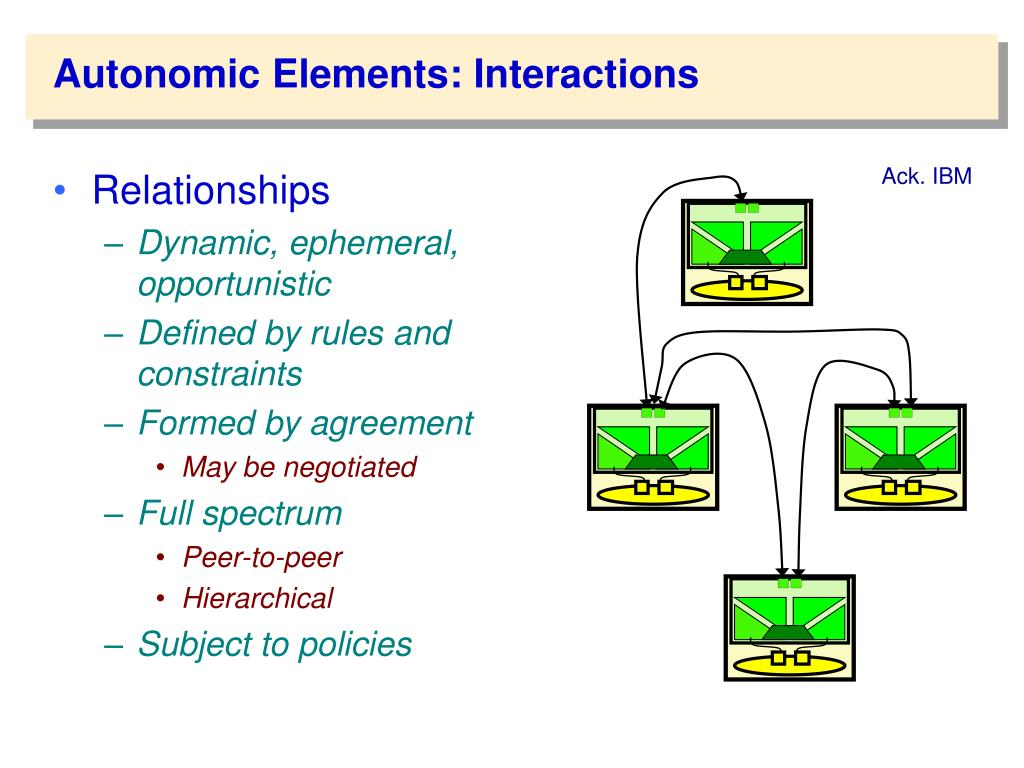 Autonomic Elements: Interactions