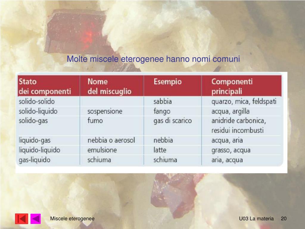Molte miscele eterogenee hanno nomi comuni