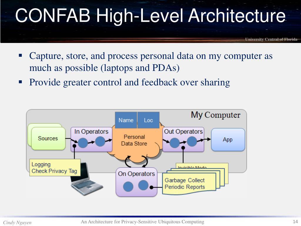 CONFAB High-Level Architecture