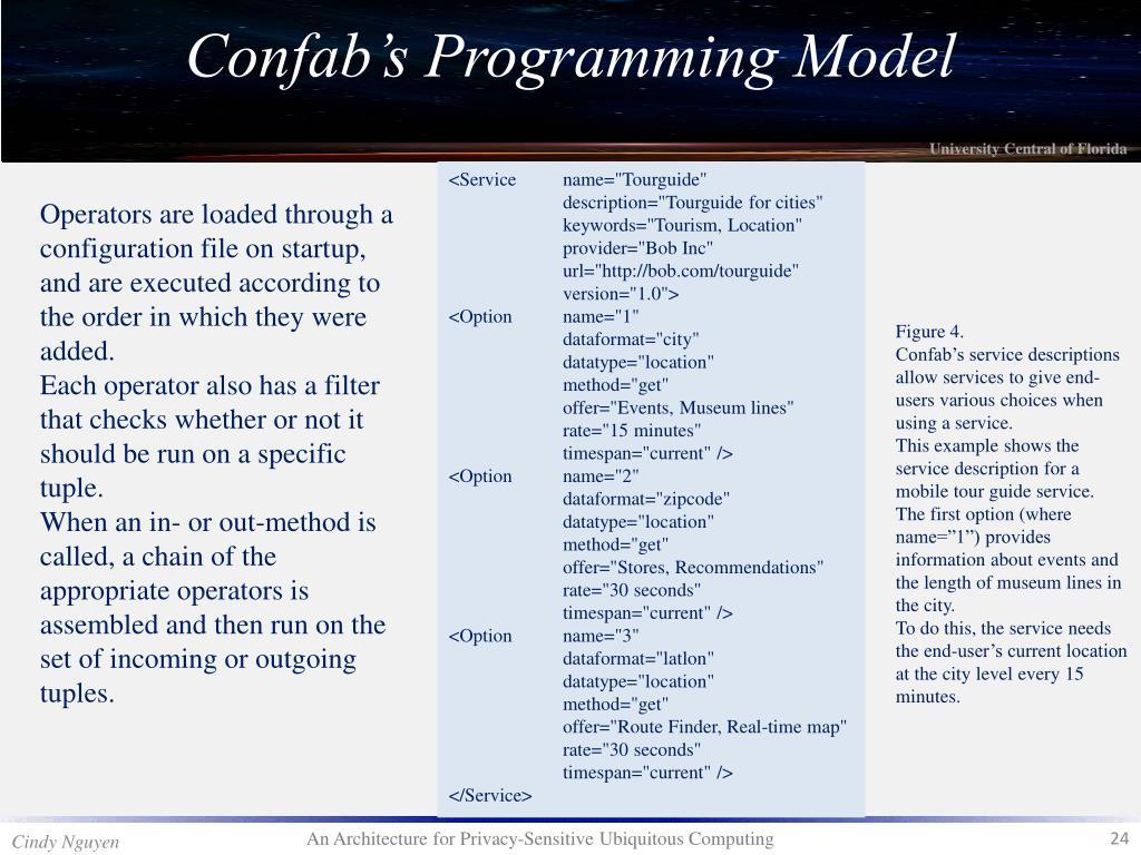 Confab's Programming Model