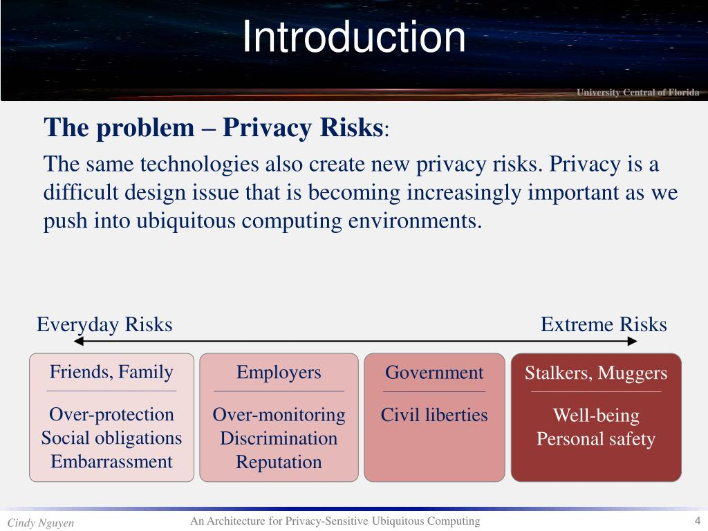 The problem – Privacy Risks