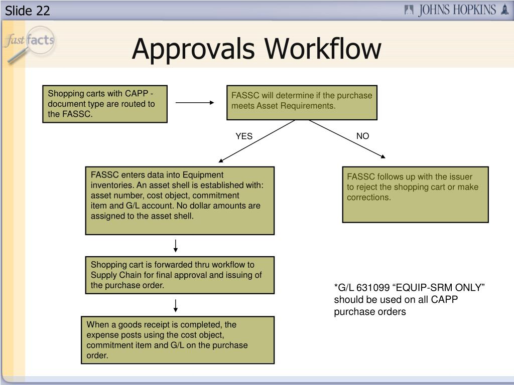 Approvals Workflow