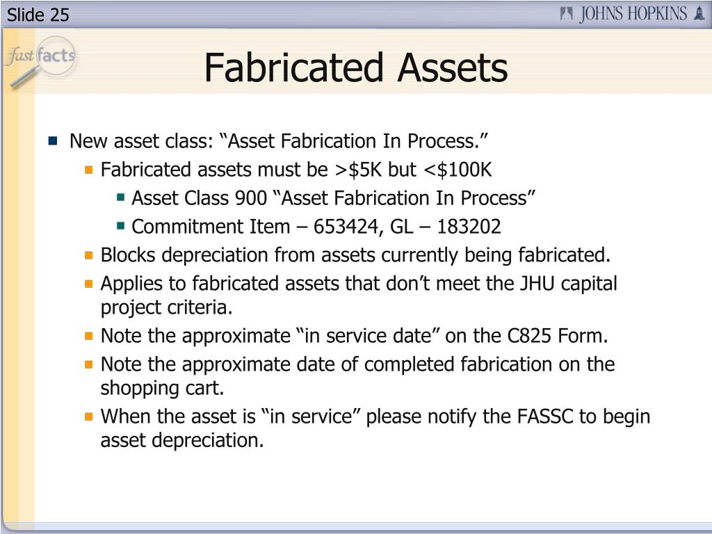 Fabricated Assets