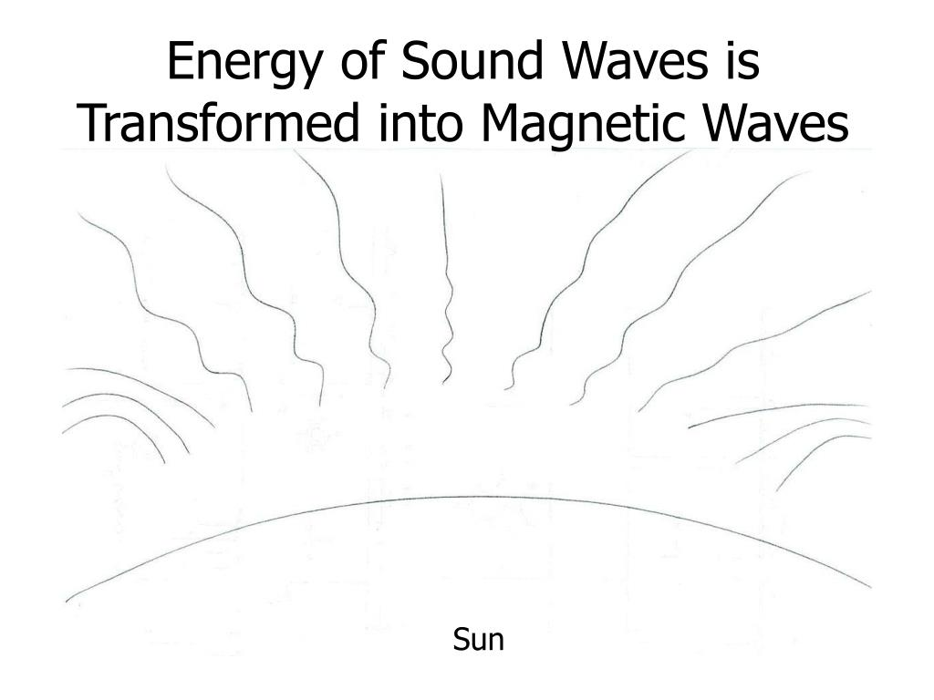 Energy of Sound Waves is Transformed into Magnetic Waves