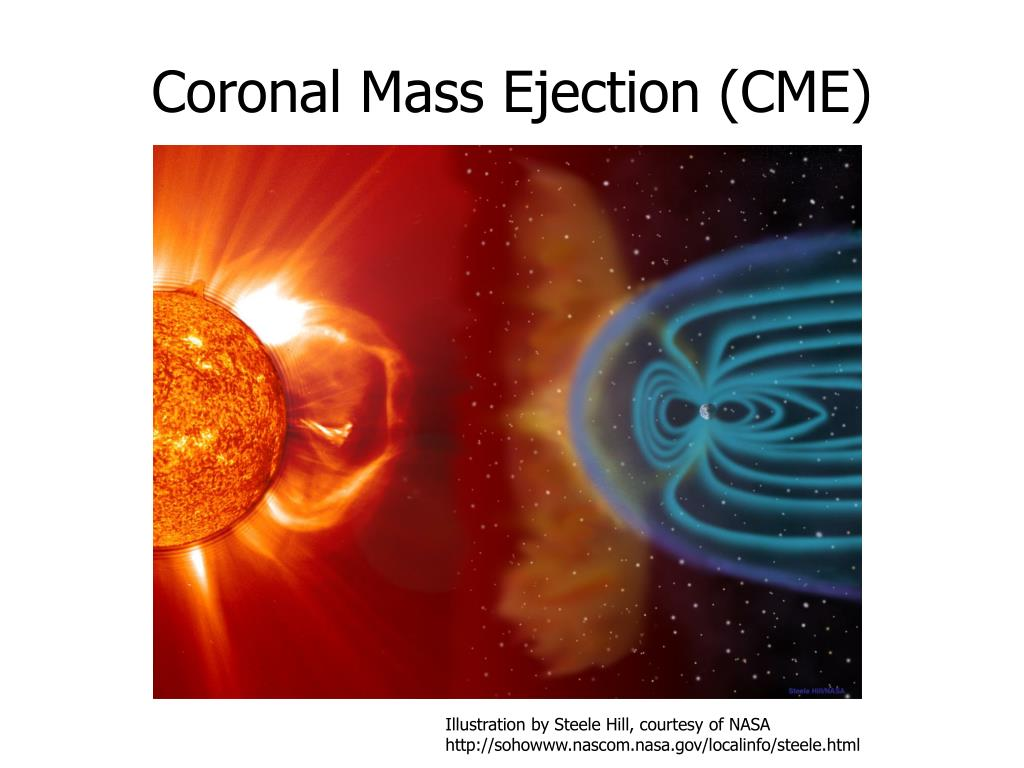 Coronal Mass Ejection (CME)