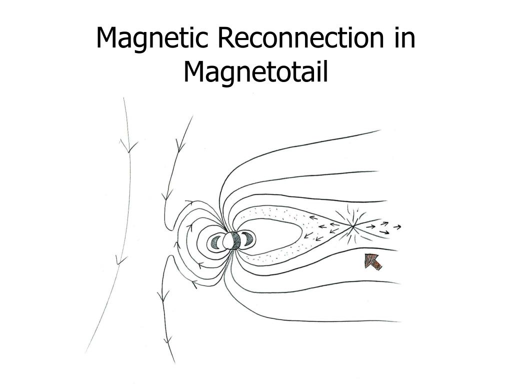 Magnetic Reconnection in Magnetotail