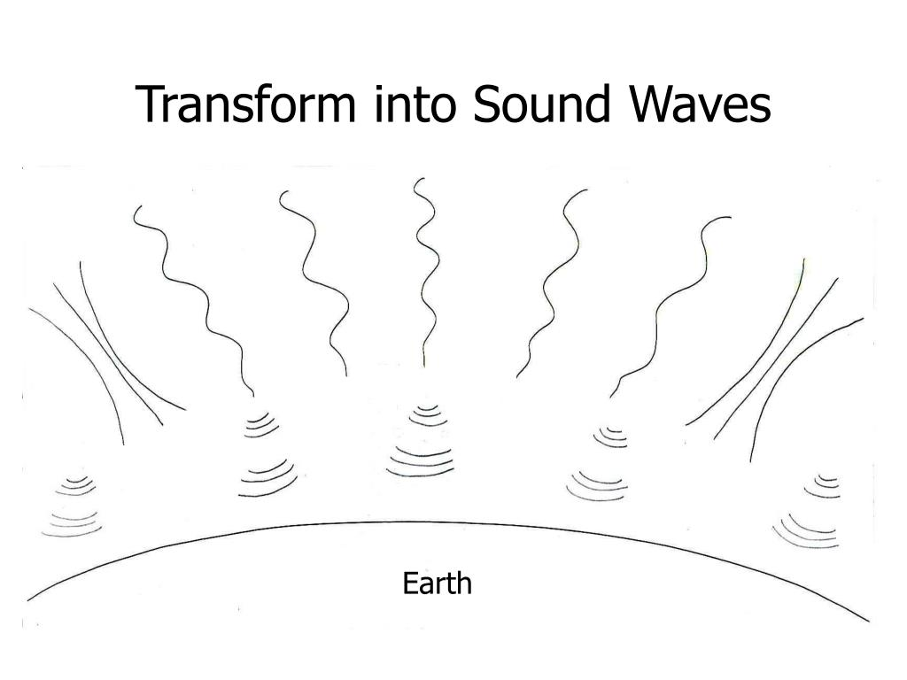 Transform into Sound Waves
