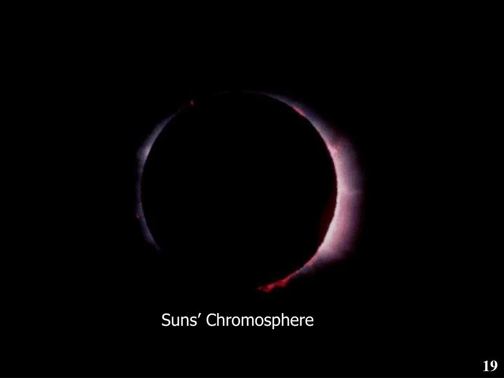 Suns' Chromosphere