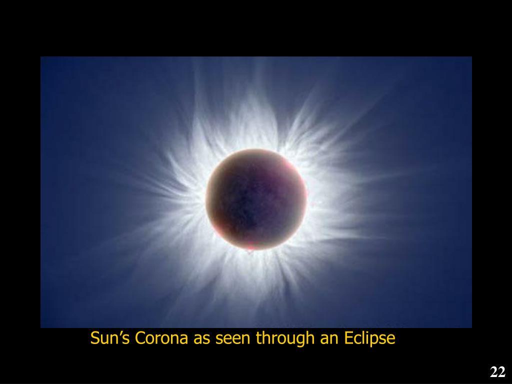 Sun's Corona as seen through an Eclipse