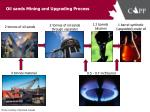 oil sands mining and upgrading process