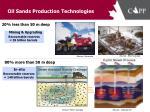 oil sands production technologies