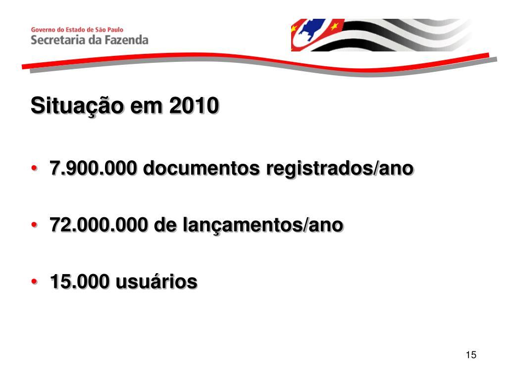 Situação em 2010