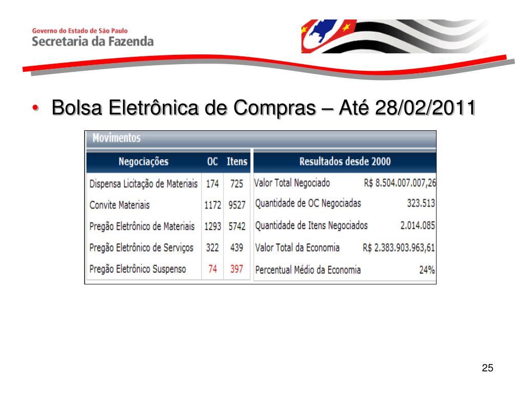 Bolsa Eletrônica de Compras – Até 28/02/2011