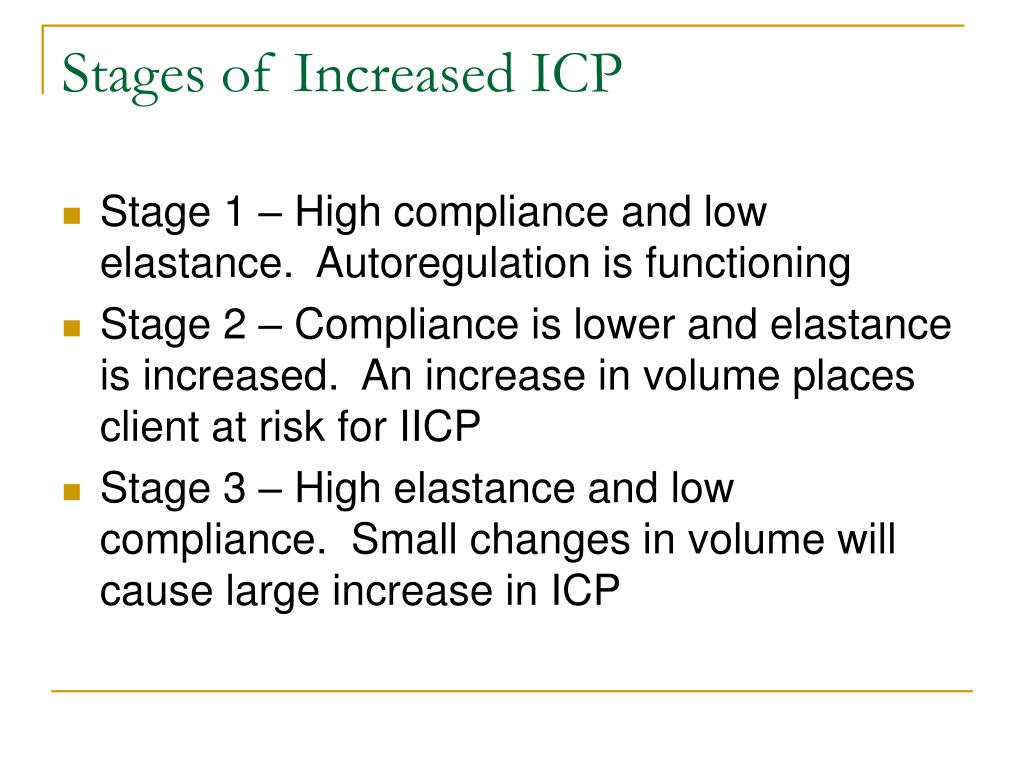 Stages of Increased ICP