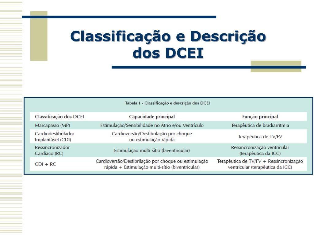 Classificação e Descrição dos DCEI