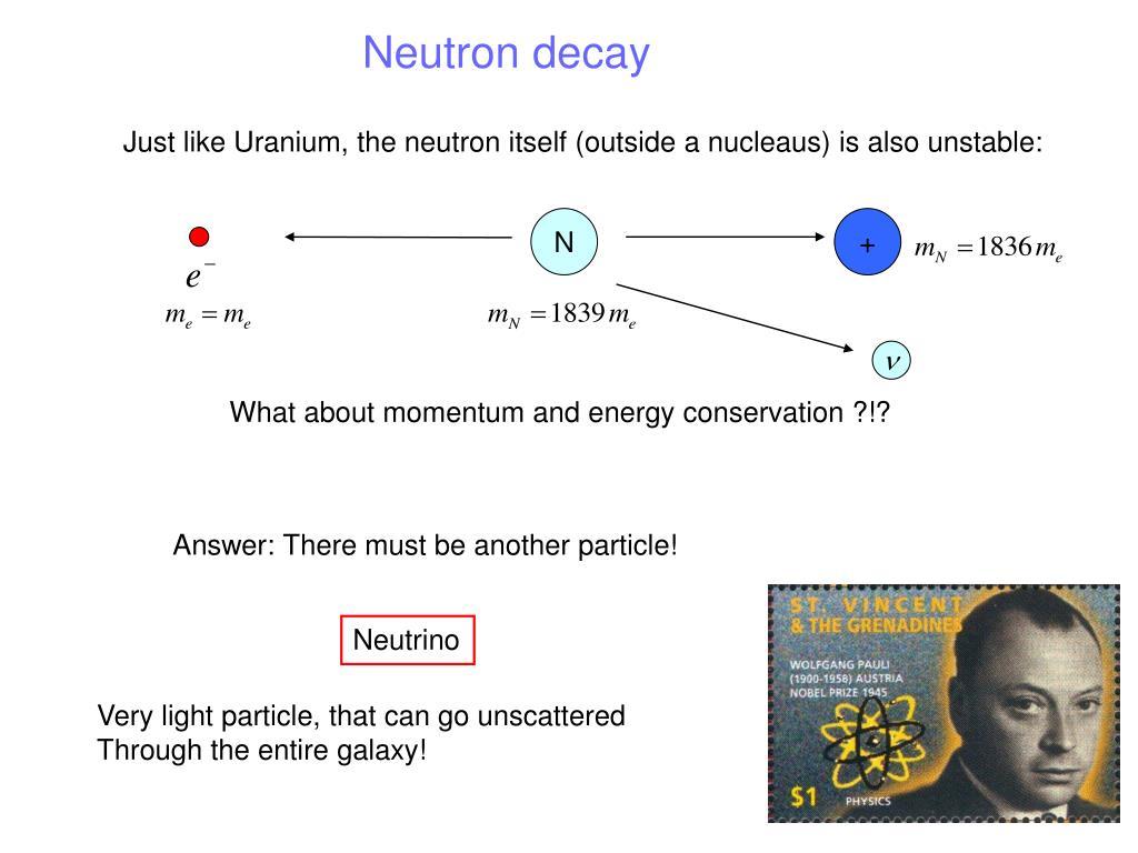 Neutron decay