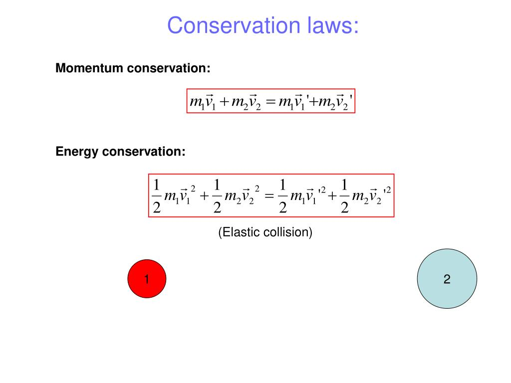 Conservation laws: