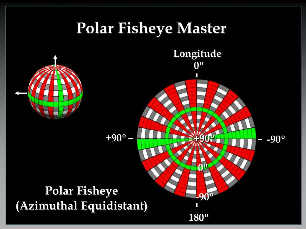 Polar Fisheye Master