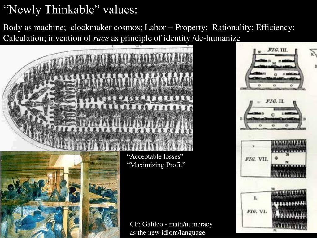 """""""Newly Thinkable"""" values:"""