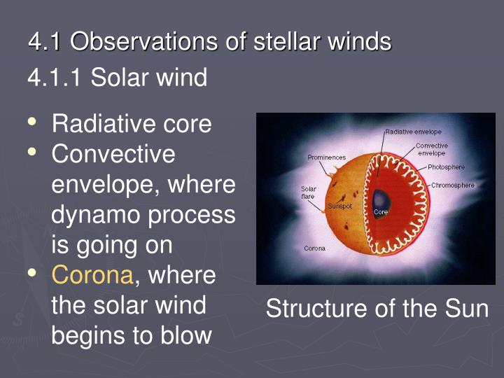 4 1 observations of stellar winds