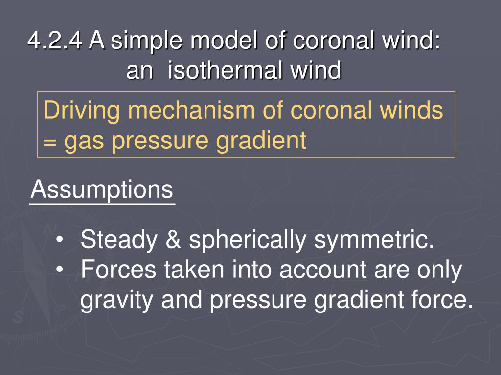 Driving mechanism of coronal winds = gas pressure gradient
