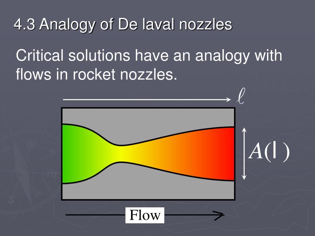 4.3 Analogy of De laval nozzles