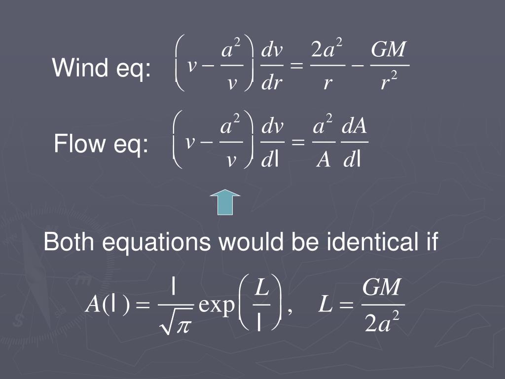 Wind eq: