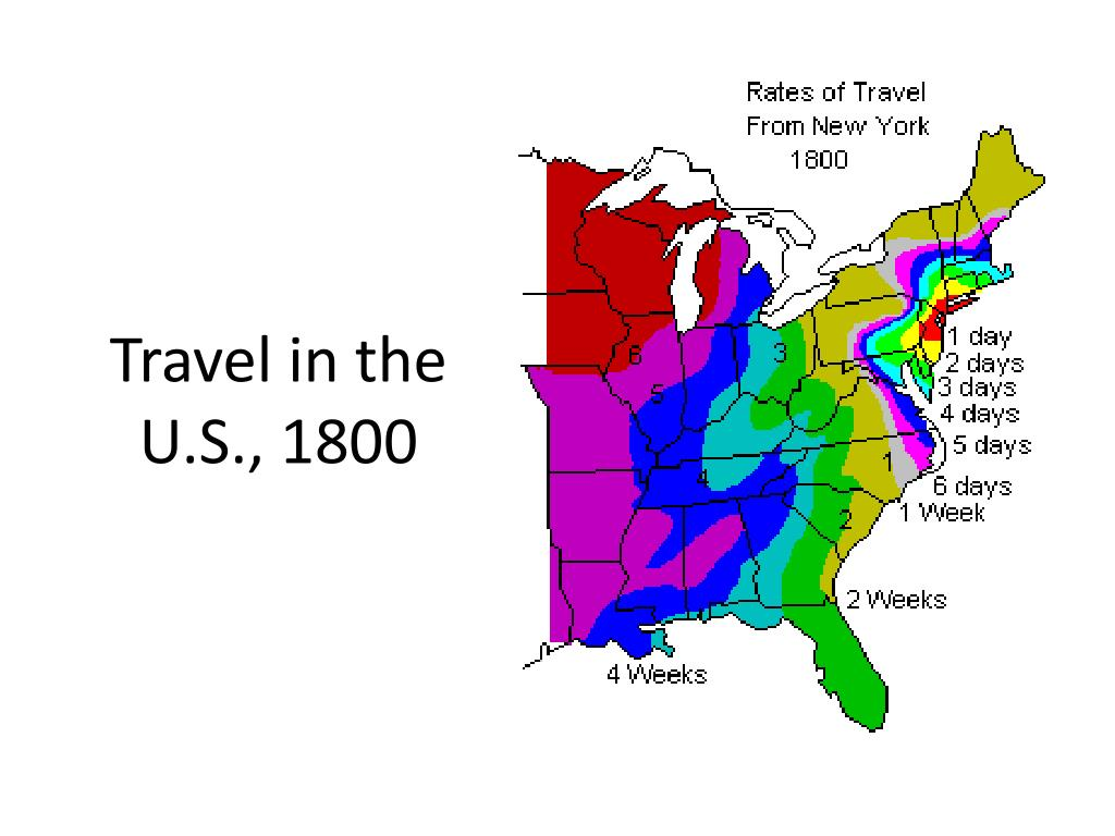 Travel in the U.S., 1800