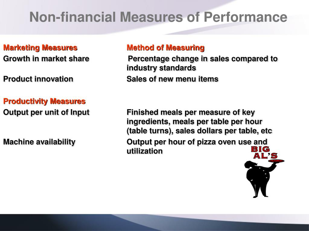Non-financial Measures of Performance