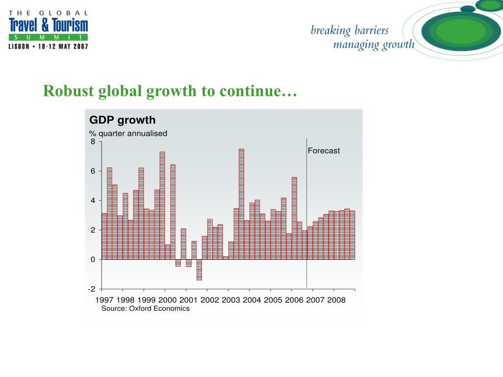 Robust global growth to continue…