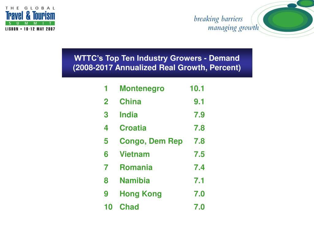 WTTC's Top Ten Industry Growers - Demand