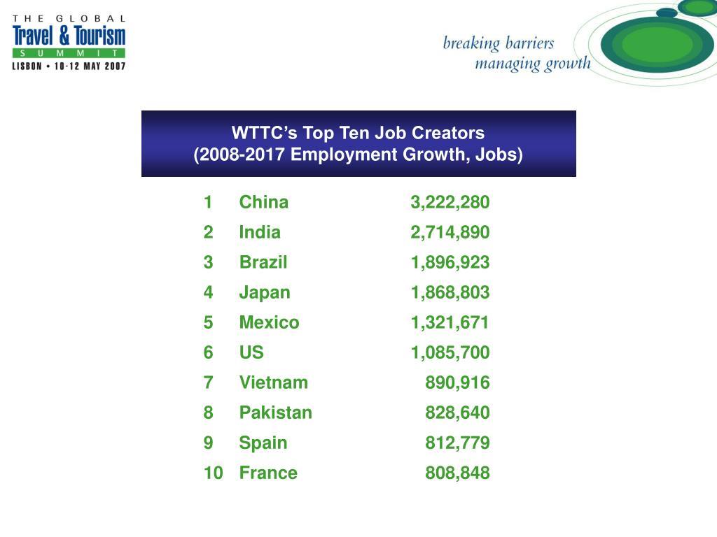 WTTC's Top Ten Job Creators