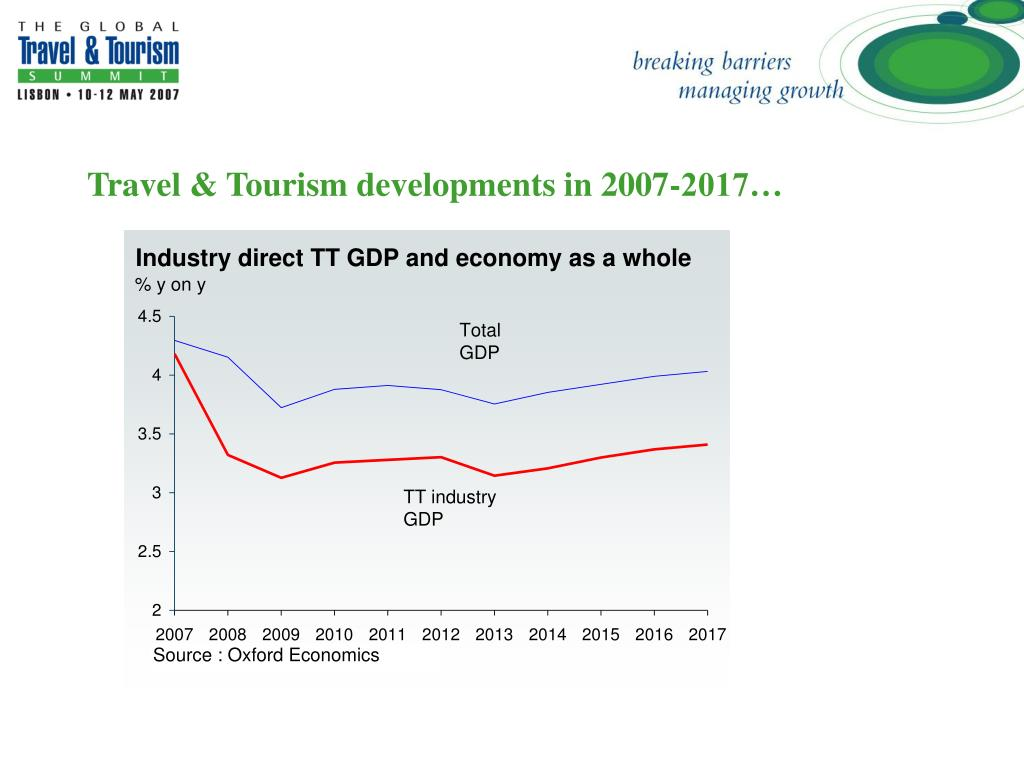 Travel & Tourism developments in 2007-2017…